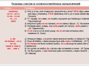 Разряды союзов и сложносочинённых предложений. Разряд: Союзы: Примеры: Разде