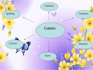 Games National Spelling Lexical Sport Grammar Phonetic
