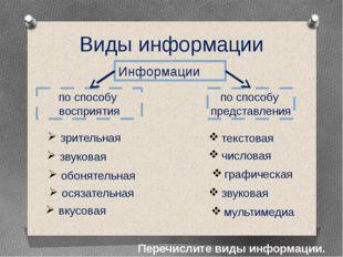 Перечислите виды информации. Виды информации Информации по способу восприятия