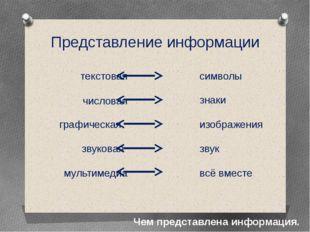 Представление информации Чем представлена информация. мультимедиа звуковая гр