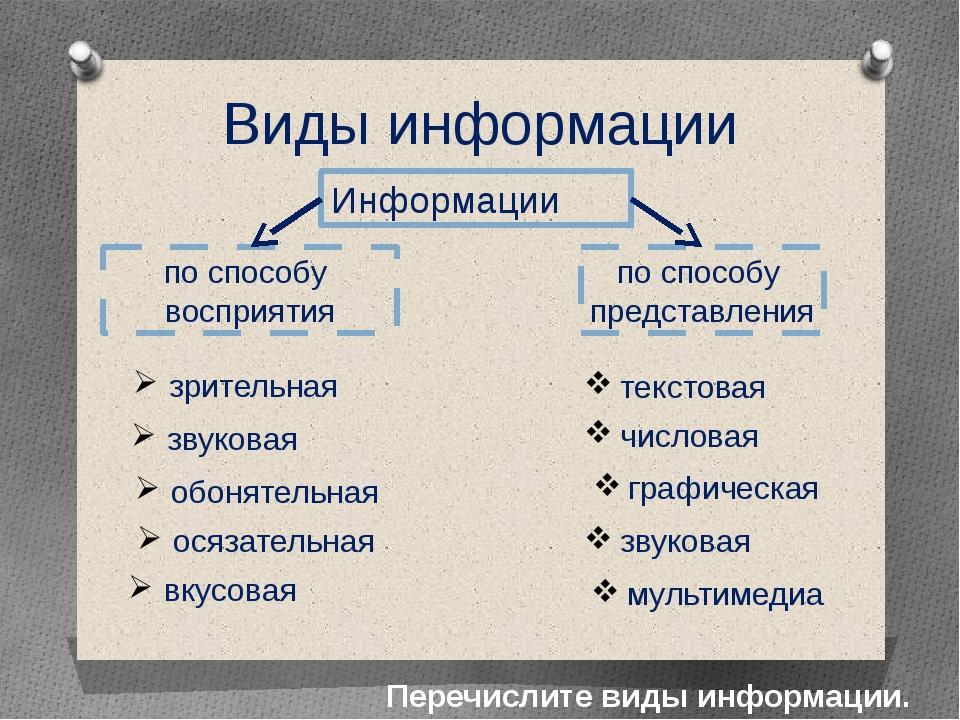 Перечислите виды информации. Виды информации Информации по способу восприятия...