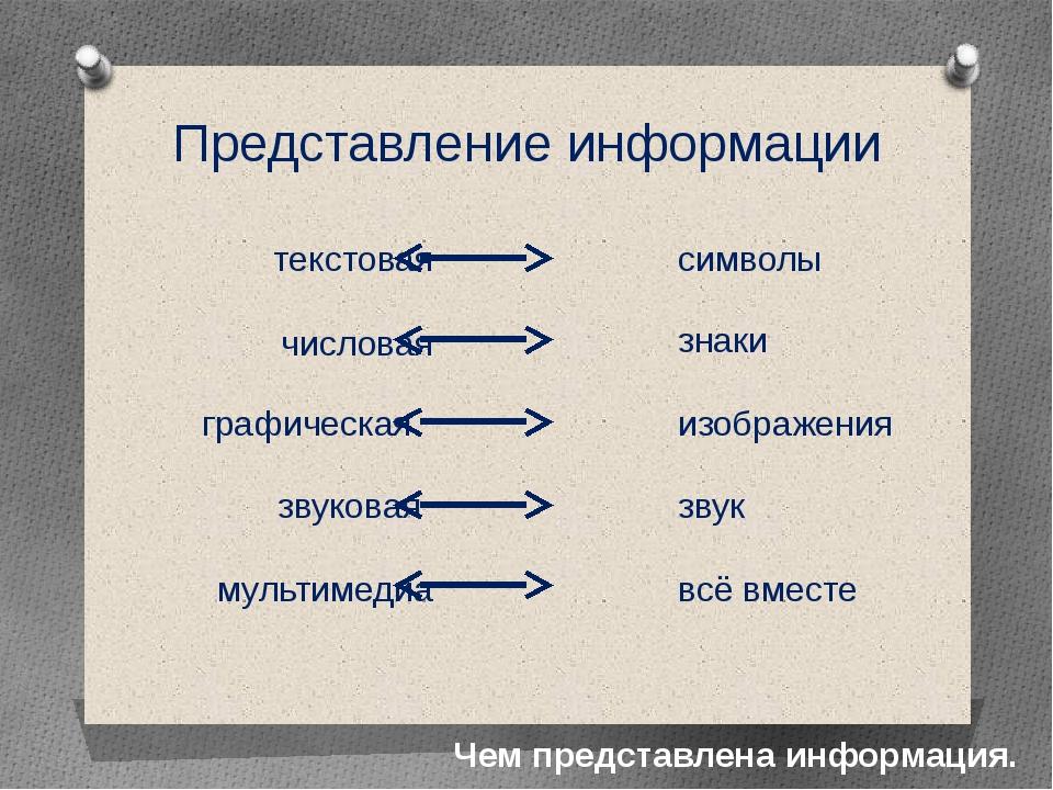 Представление информации Чем представлена информация. мультимедиа звуковая гр...