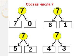 Состав числа 7 7 7 0 7 5 2 7 4 3 7 6 1