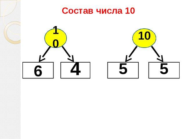 Состав числа 10 10 6 4 10 5 5