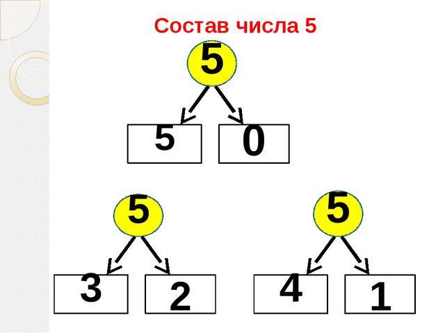 Состав числа 5 5 5 0 5 3 2 5 4 1