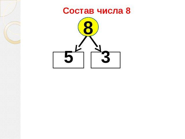 Состав числа 8 8 5 3