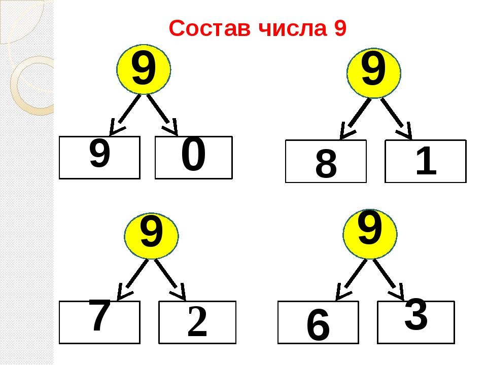 Состав числа 9 9 9 0 9 7 2 9 6 3 9 8 1