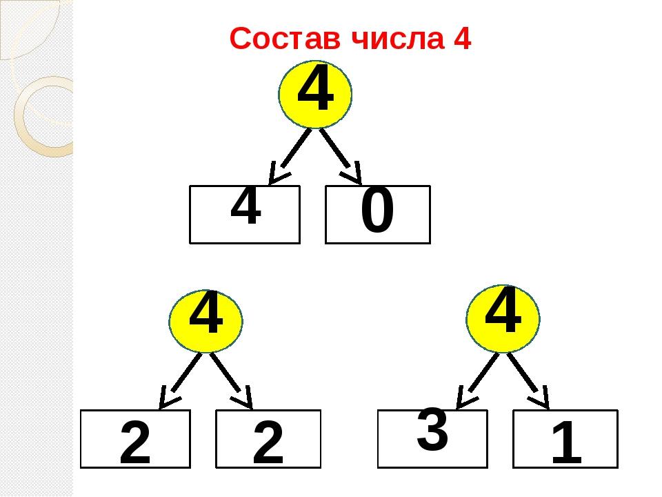Состав числа 4 4 4 0 4 2 2 4 3 1