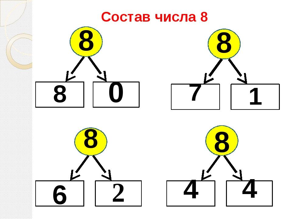 Состав числа 8 8 8 0 8 6 2 8 4 4 8 7 1
