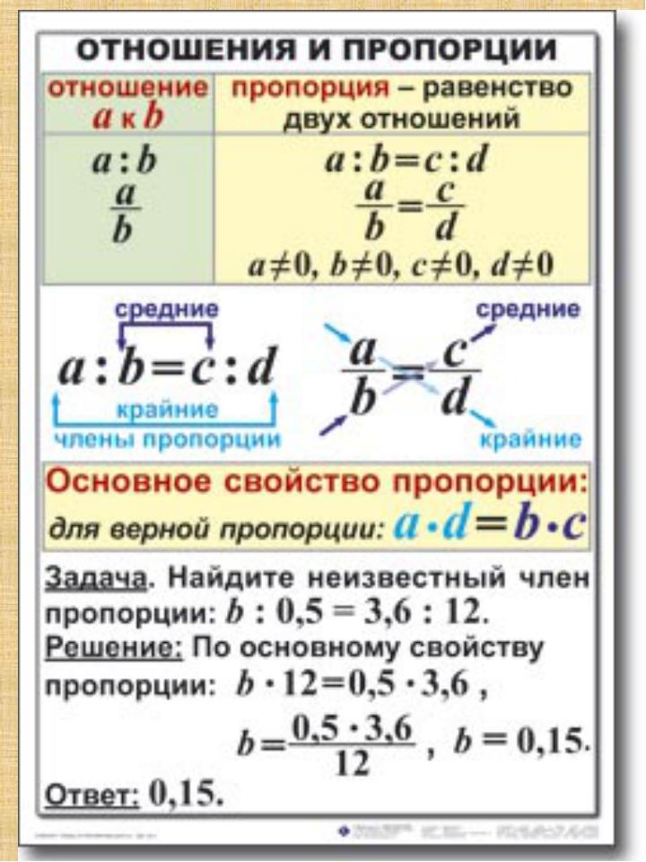 Отношения и пропорции 6 класса правило