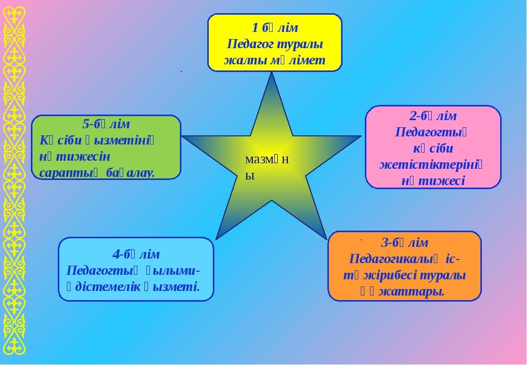 1 бөлім Педагог туралы жалпы мәлімет 2-бөлім Педагогтың кәсіби жетістіктерін...