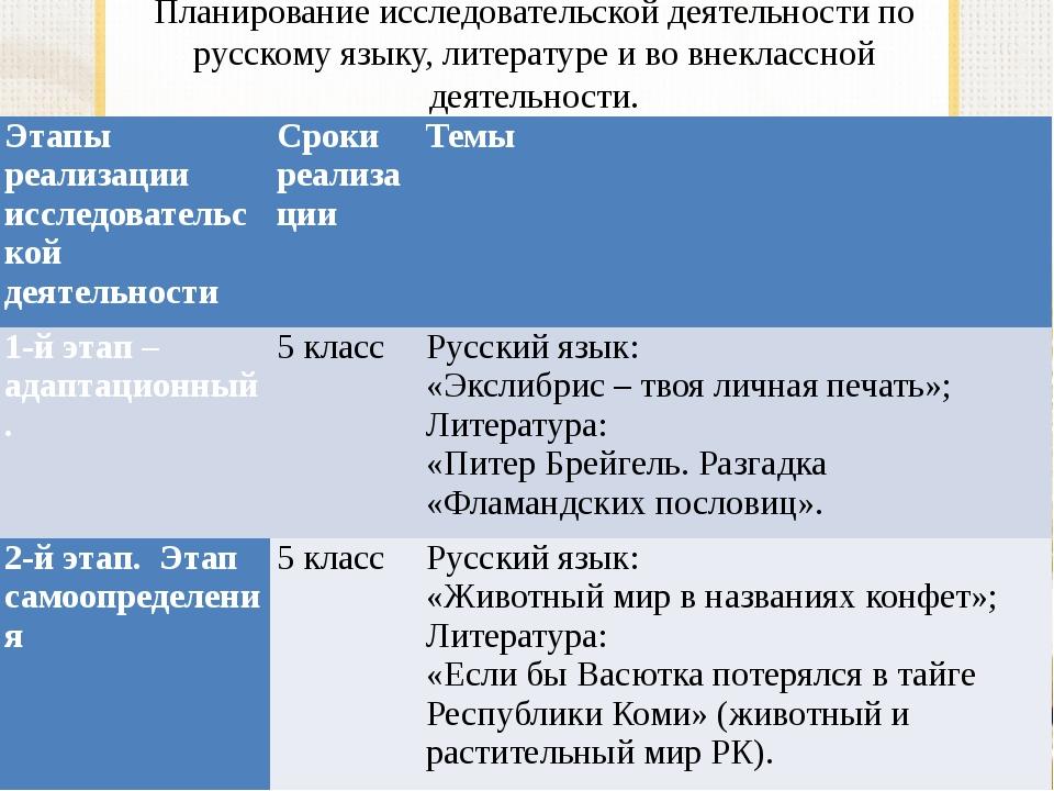 Планирование исследовательской деятельности по русскому языку, литературе и в...