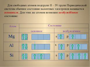 Для свободных атомов подгрупп II – IV групп Периодической системы обычное со