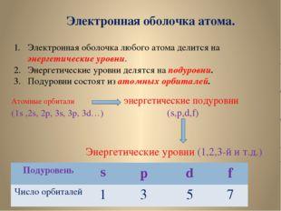 Электронная оболочка атома. Электронная оболочка любого атома делится на энер