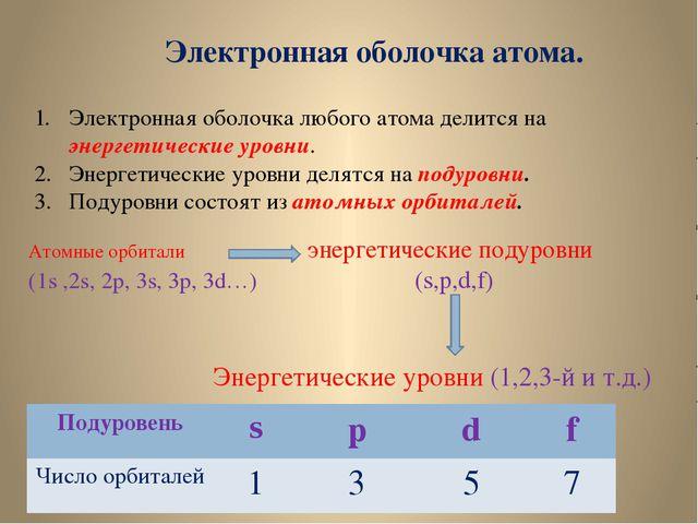 Электронная оболочка атома. Электронная оболочка любого атома делится на энер...