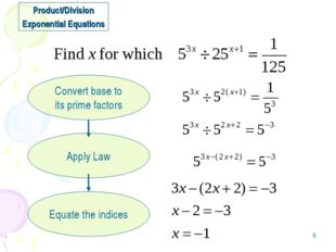 * Apply Law Equate the indices Convert base to its prime factors Product/Divi