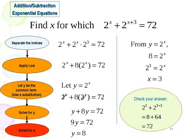 * Addition/Subtraction Exponential Equations Apply Law Let y be the common te...