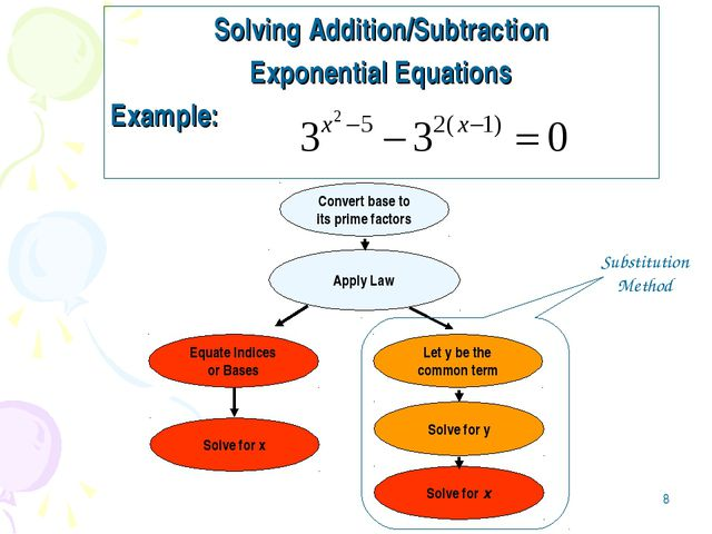 * Solving Addition/Subtraction Exponential Equations Example: Apply Law Let y...