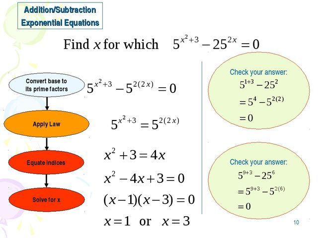 * Addition/Subtraction Exponential Equations Apply Law Equate Indices Convert...
