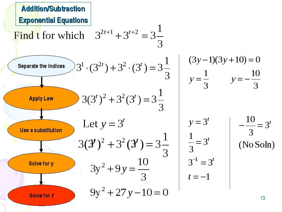* Addition/Subtraction Exponential Equations Apply Law Use a substitution Sep...