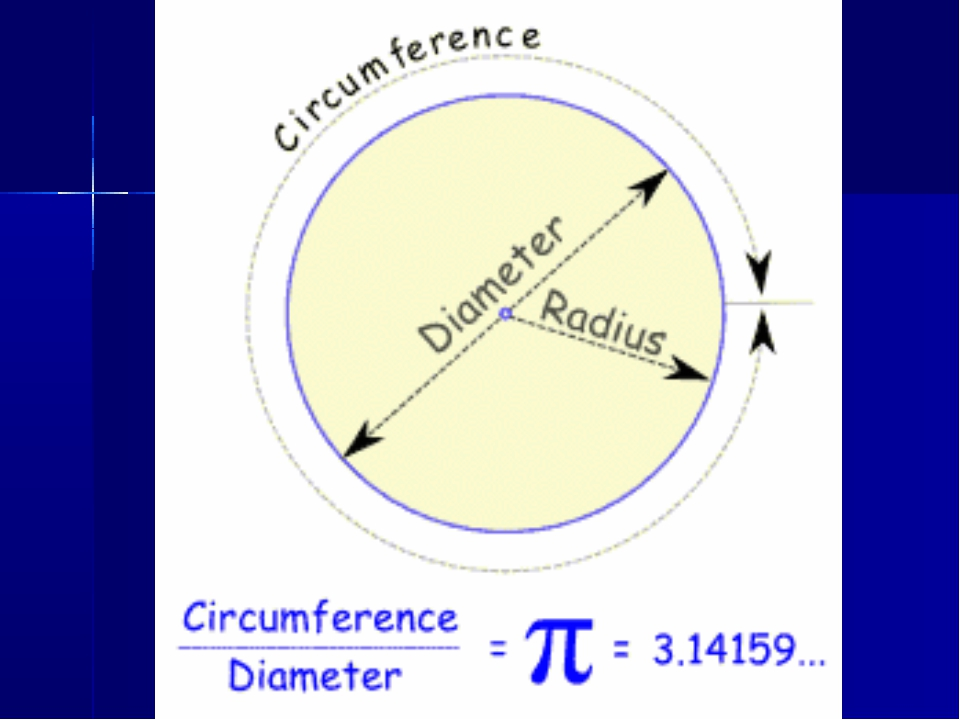 determining the ratio of circumference to diameter of a circle For any circle, if you divide the circumference by the diameter you get pi, an irregular number usually rounded to 314 setting up the formula write down the formula for calculating the circumference of a circle c = πd, where c = circumference, π = 314 and d = diameter.