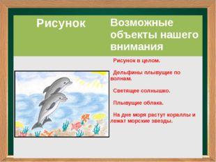Рисунок Возможные объекты нашего внимания Рисунок в целом. Дельфины плывущие