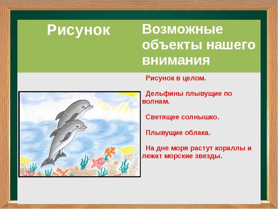 Рисунок Возможные объекты нашего внимания Рисунок в целом. Дельфины плывущие...