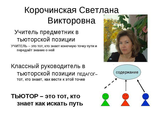 Корочинская Светлана Викторовна Учитель предметник в тьюторской позиции УЧИТЕ...
