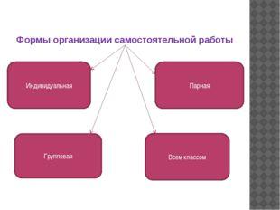 Формы организации самостоятельной работы Индивидуальная Парная Групповая Всем