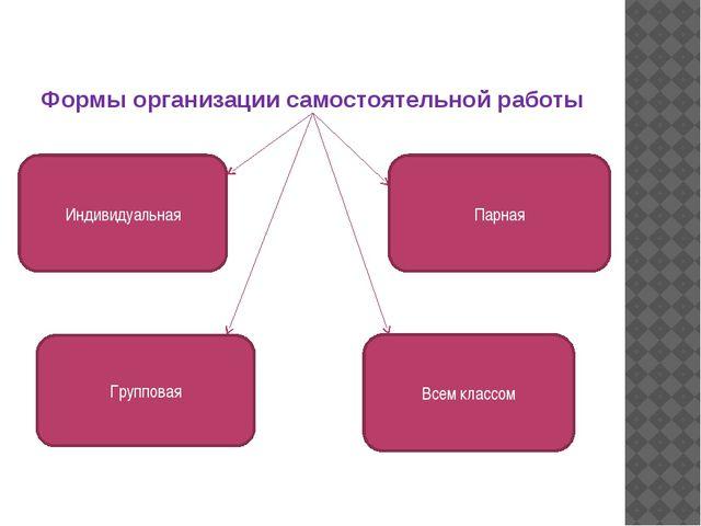 Формы организации самостоятельной работы Индивидуальная Парная Групповая Всем...