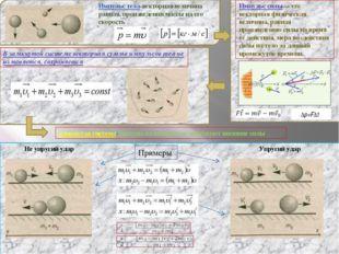 Импульс силы— это векторная физическая величина, равная произведению силы на