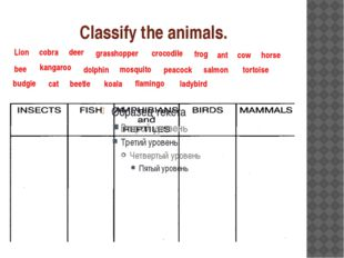 Classify the animals. Lion cobra deer grasshopper crocodile frog ant cow hors