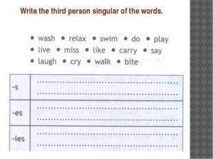 Write the third person singular of the words.