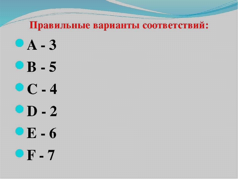 Правильные варианты соответствий: A - 3 B - 5 C - 4 D - 2 E - 6 F - 7