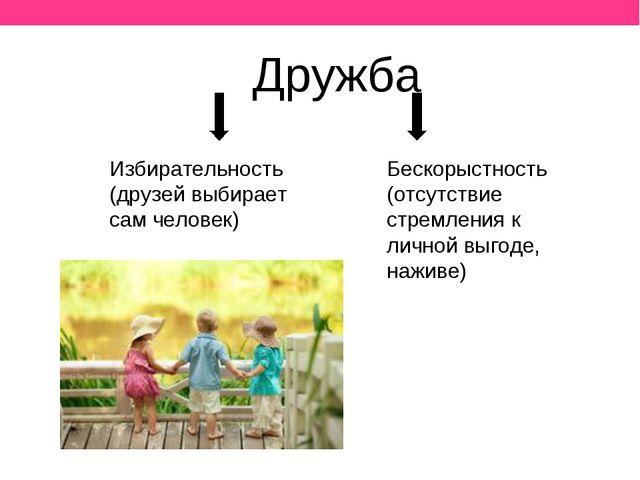 Дружба Избирательность (друзей выбирает сам человек) Бескорыстность (отсутст...