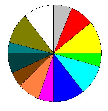 ведущее место в творческих заданиях занимает дебетовая карта польза хоум кредит условия пользования