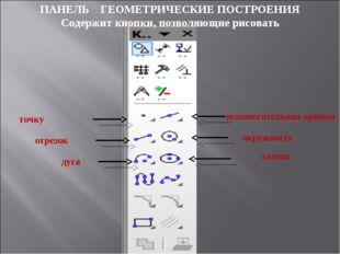 ПАНЕЛЬ ГЕОМЕТРИЧЕСКИЕ ПОСТРОЕНИЯ Содержит кнопки, позволяющие рисовать точку