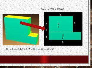 Sпов = 2*22 + 2*14 4 8 6 6 4 2 S1 S1 = 6 *4 = 24 S2 S2 = 2 *8 = 16 S = S1 + S