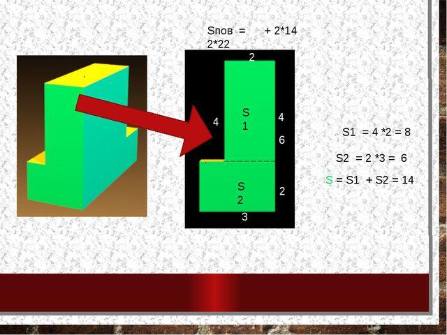 Sпов = 2*22 S1 S2 6 2 2 4 3 S1 = 4 *2 = 8 S2 = 2 *3 = 6 S = S1 + S2 = 14 + 2*...