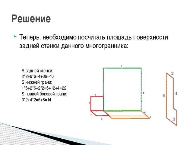 Теперь, необходимо посчитать площадь поверхности задней стенки данного многог...