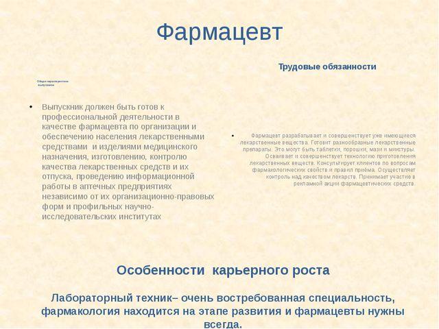 Фармацевт Общая характеристика выпускника Выпускник должен быть готов к профе...