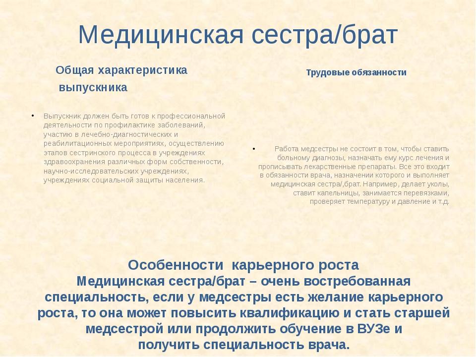 Медицинская сестра/брат Общая характеристика выпускника Выпускник должен быть...