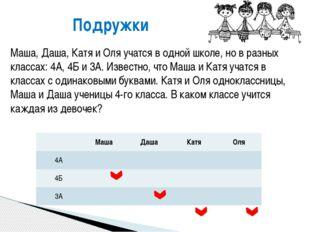 Маша, Даша, Катя и Оля учатся в одной школе, но в разных классах: 4А, 4Б и 3А