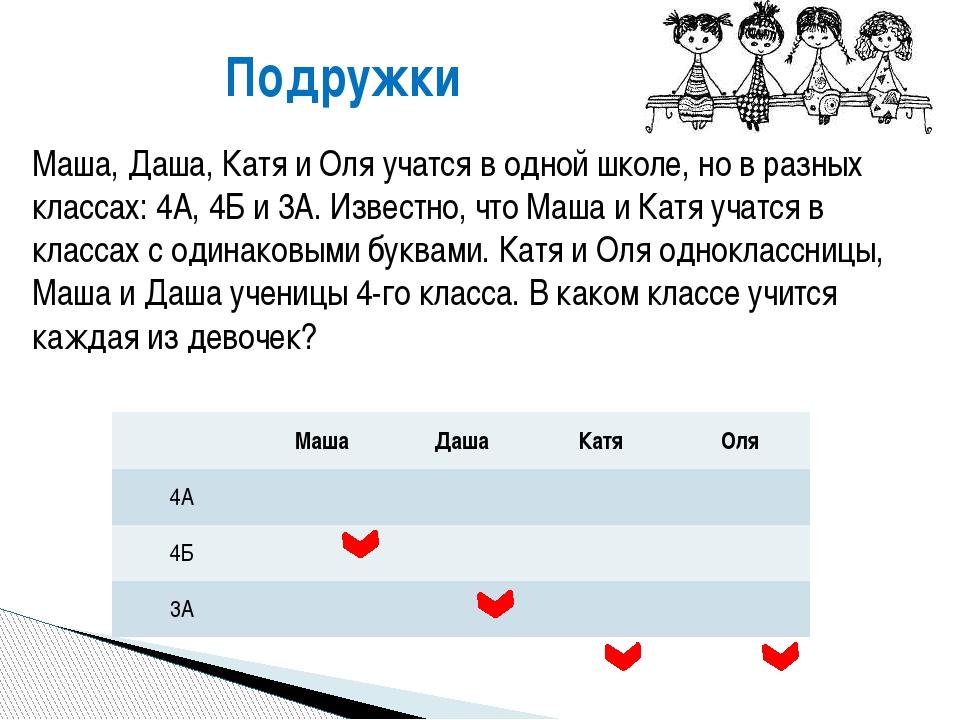 Маша, Даша, Катя и Оля учатся в одной школе, но в разных классах: 4А, 4Б и 3А...