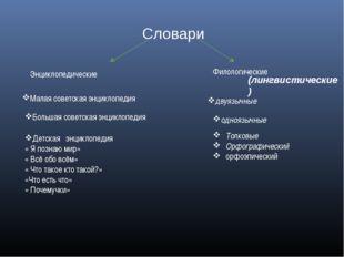 Словари  Энциклопедические Филологические (лингвистические) Малая советская