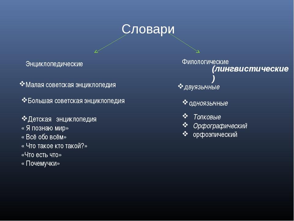 Словари  Энциклопедические Филологические (лингвистические) Малая советская...