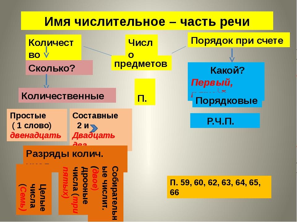 Имя числительное – часть речи Количество Порядок при счете предметов Сколько?...