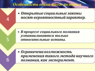 Особенности социального познания