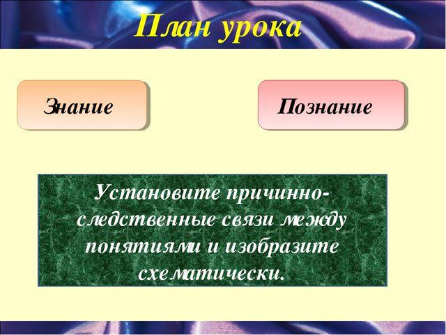 План урока Знание Познание Установите причинно-следственные связи между понят...