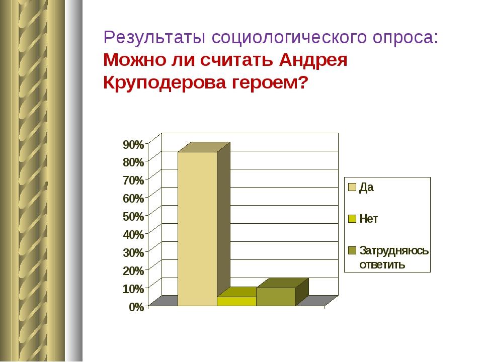 Результаты социологического опроса: Можно ли считать Андрея Круподерова героем?